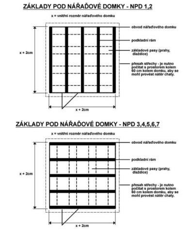Základy domku na nářadí NPD